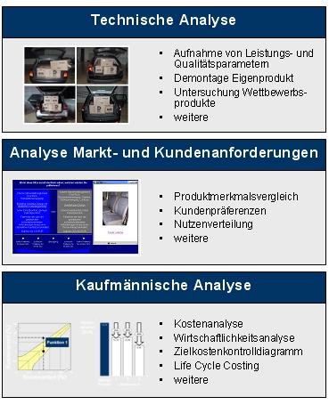 Produktklinik