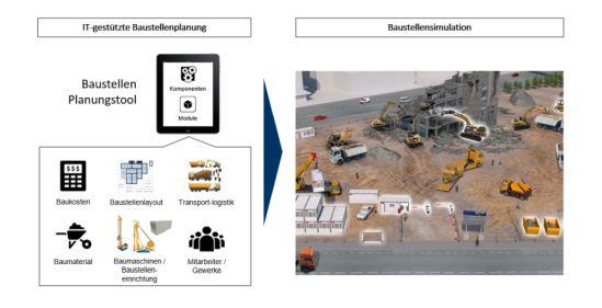 IT-gestuetzte Baustellenplanung und Simulation