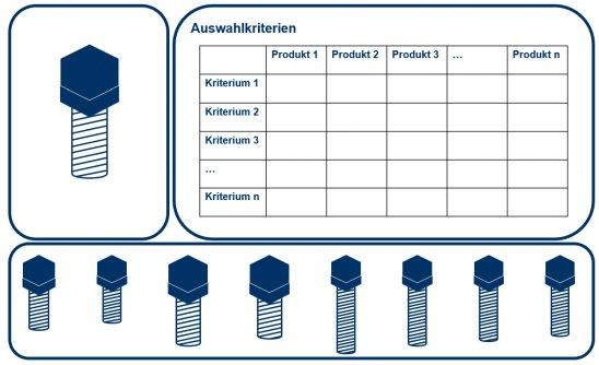 Automatisierte Gleichteilebewertung mittels Auswahlkriterien