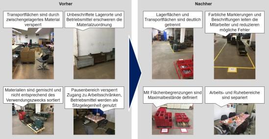 Abbildung 1: Verbesserungen durch 5S in der Qualitätskontrolle