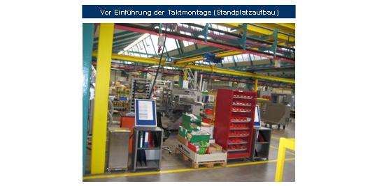 Maschinenaufbau in Form einer Standplatzmontage