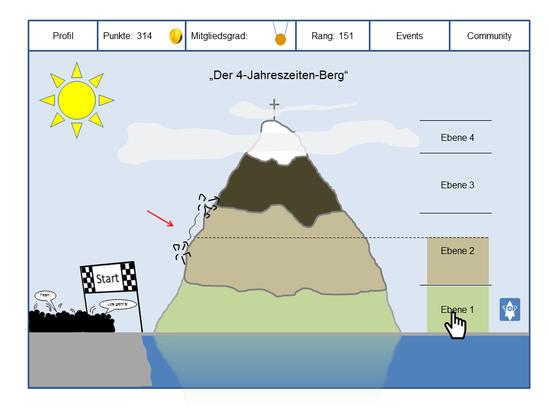 """Startbildschirm der Plattform """"4-Jahreszeiten-Berg"""""""